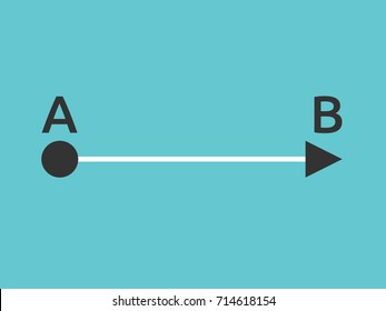 Line with arrow tip from A to B on turquoise blue background. Solution, problem and simplicity concept. Flat design