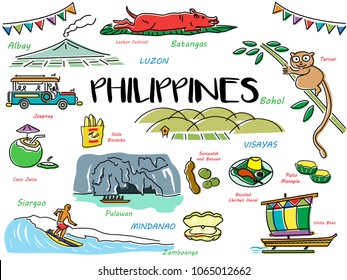 Line Art style of Philippines  Popular Tourism Icons. Editable Clip Art.