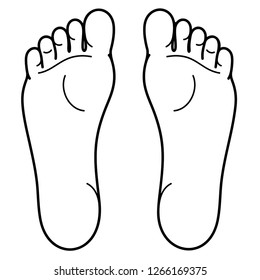 Line drawing of the left and right foot soles. Bottom of feet. Vector flat outline icon illustration isolated on white background.