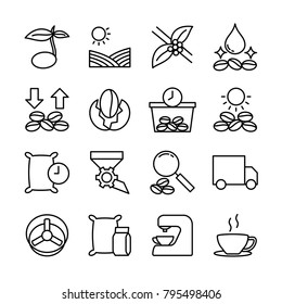 Line Icon Satz chronologischer Kaffeeanpflanzung, Verarbeitung und Verteilung. Ähnliches Symbol für die Kaffeeproduktion. Bearbeitbarer Strich, Vektorgrafik einzeln auf weißem Hintergrund.