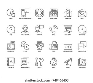 Line icons about contact and support. Editable stroke. 64x64 pixel perfect.