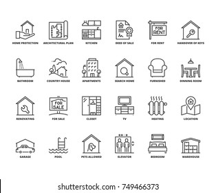 Line icons about real estate. Editable stroke. 64x64 pixel perfect.
