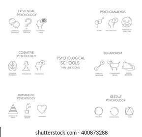Line icons psychology schools. Cognitive psychology, gestalt , psychoanalysis , humanistic psychology, behaviorism. Main psychological theories. Vector illustration