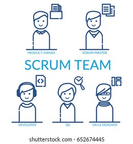 Line web or print concept illustration of scrum team roles in modern line vector style with elements such as: product owner, scrum master, developer, QA, UX UI designer