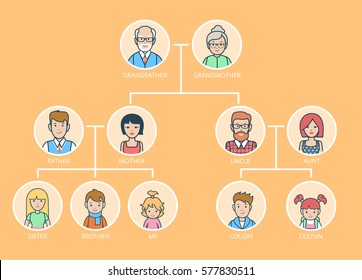 Family Tree Images, Stock Photos & Vectors | Shutterstock
