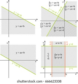linear function, simultaneous equations, inequality, line graph
