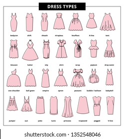 Linear icons of women's dresses. Dress types:V-line, tunic, jumper, yoke, empire, babydoll, drop waist, slip, shirt, blouson, bodycon, shift, A-line. Vector illustration - Vector.