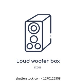 Linear loud woofer box icon from Cinema outline collection. Thin line loud woofer box vector isolated on white background. loud woofer box trendy illustration