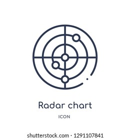 Linear radar chart icon from Business and analytics outline collection. Thin line radar chart vector isolated on white background. radar chart trendy illustration