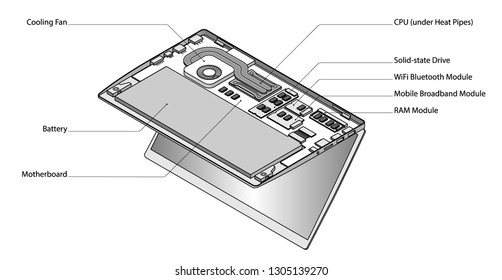 Line-art detailed isometric drawing of a laptop computer with bottom cover removed to show components.