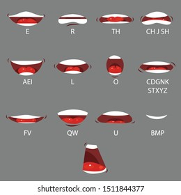 Lip sync character mouth animation. Lips sound pronunciation chart. Simple cartoon design