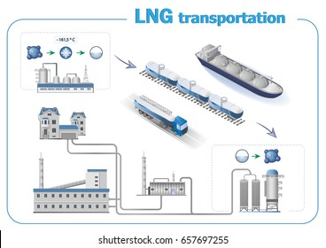Liquefied natural gas transportation infographics. Liquefaction technology. LNG tanker.