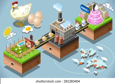 Liquid Egg Food Products Process Farm. Confectionery Industry Stages. Egg Process 3d Web Isometric Infographic Factory building Consumer. Market Chain Food Traceability Industries Illustration Vector