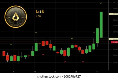 Lisk Cryptocurrency Coin Candlestick Trading Chart Background