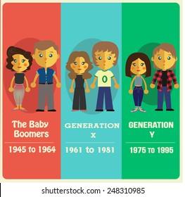 List of Generation ,Baby Boomer ,Generation X ,Generation Y