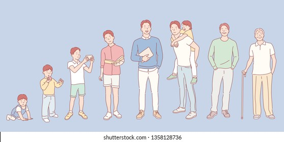 List the life of a man in a sequential order. Hand drawn style vector doodle design illustrations.