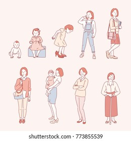List the life of a woman in a sequential order. hand drawn style vector doodle design illustrations.