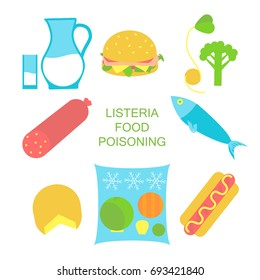 Listeria contaminated food icons. Stock vector illustration of products that may cause listeriosis. Medicine and biology collection
