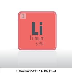 Lithium periodic table single element.