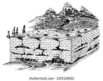 Lithosphere and the structure of the earth. Soil and Limestone. Geography geology background. Layers of tectonic plates. The scheme of the movement of continents and the formation of mountains.