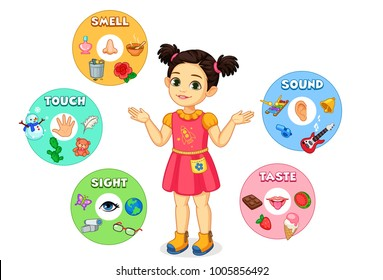 Little girl showing five senses chart