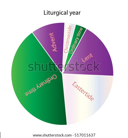 Liturgical Year Cycle Church Year Color Stock Vector Royalty Free