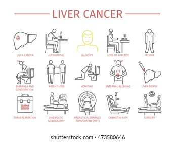 Liver Cencer Symptoms