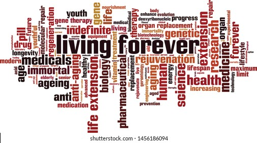 Living forever word cloud concept. Collage made of words about living forever. Vector illustration