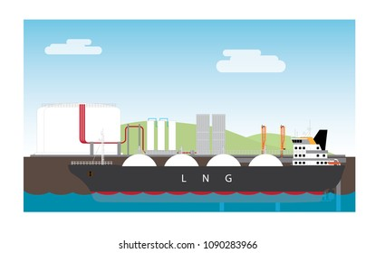 An LNG (liquefied natural gas) carrier of ship uploading and unloading product at a terminal, flat vector illustration, energy for the future