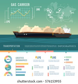 LNG tanker, natural gas. Carrier ship LNG transportation by sea. Oil and gas industry infographics