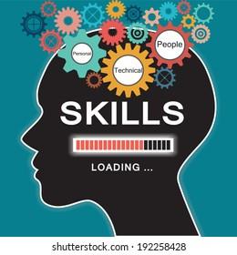 Loading skills concept
