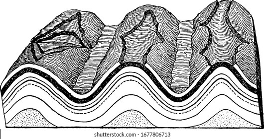 Located in France and Switzerland consist of a series of parallel ridges and valleys in which each ridge is an anticline and each valley is a syncline, vintage line drawing or engraving illustration.