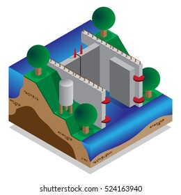 Locks water. A device for raising and lowering boats. Isometric. Vector illustration.