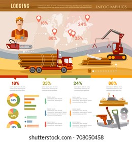 Logging industry infographic. Woodcutter, deforestation, preparation of firewood, power-saw bench, forest transportation. Logging industry vector