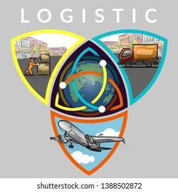 Logistic concept infographics of triple step worldwide delivery