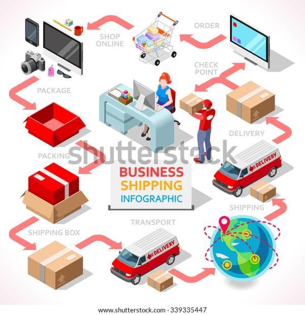 Obchodní datování online