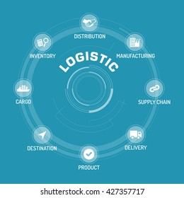 LOGISTIC ICON SET ON BLUE BACKGROUND