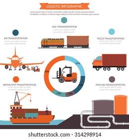Logistic info, water ship transportation, air transportation, truck transportation, rail transportation, pipeline transportation, vector illustration.