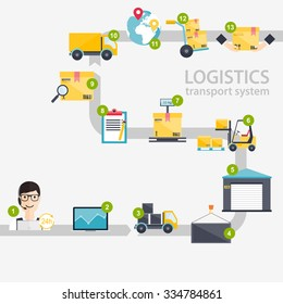 Logistic infographics. Set of flat warehouse icons logistic blank and transportation, storage vector illustration.