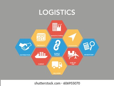 Logistics Icon Concept