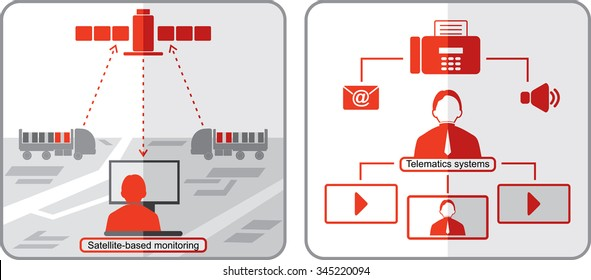 Logistics icons. Square icons. Telematics systems. Communication. Red flat icons