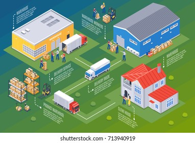 Logistics and warehouse composition with delivery and transportation symbols isometric vector illustration