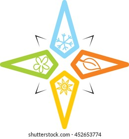 logo four seasons Rose of Wind