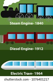 The long History of the Locomotive Engine