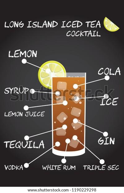 Long Island Iced Tea Cocktail Recipe Stock Vector Royalty