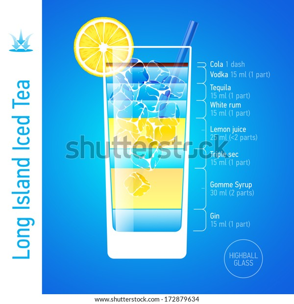 Long Island Iced Tea Cocktail Ingredients Stock Vector Royalty Free 172879634