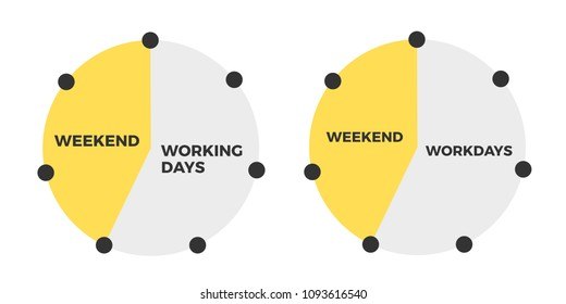 Long three-day weekend and short four-day workind days during workweek. Shortened working hours at work and job. More leisure and free vacant time for worker and laborer. Vector illustration