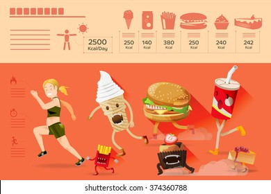 The lose weight info-graphic style. Barriers of healthy people. The difficulty of the diet. Person escaped from eating fast-food.
