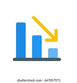 loss bar chart