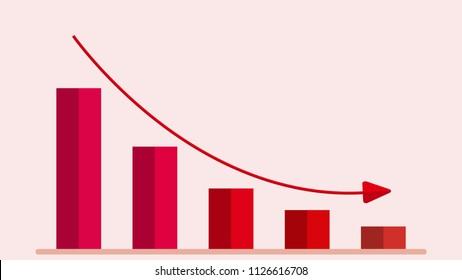 Loss bar chart, financial decrease statistics vector illustration. Down arrow